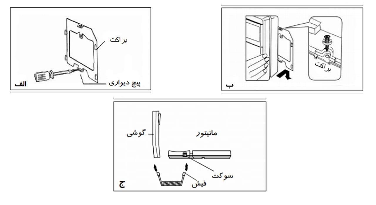 ویژگی ها و نحوه اجرای تقسیم کننده تصویر سیماران مدل 4 کانال:
